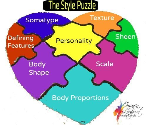 Style Puzzle