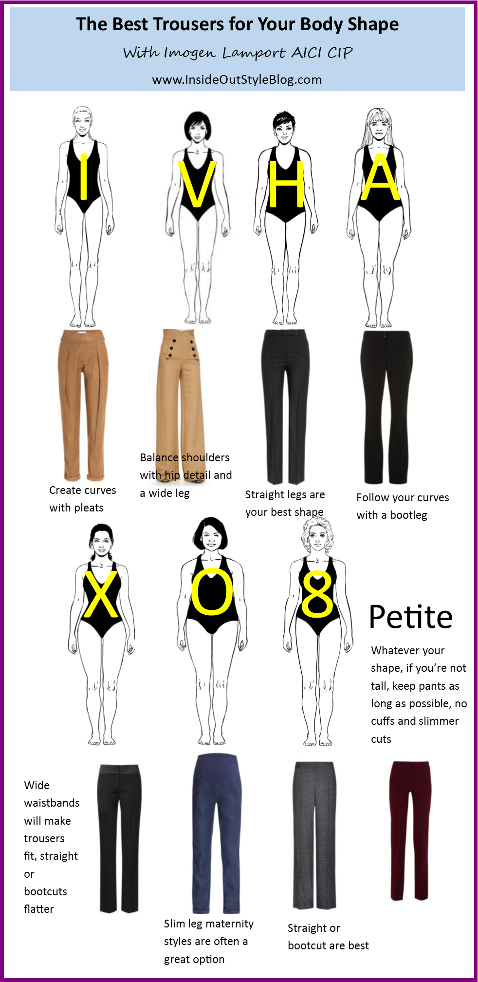 How to Style Different Body Types