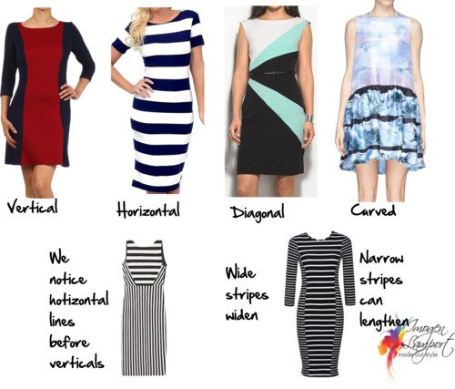 What Does Knowing Your Body Shape Really Tell You Page 2 Of 4 Inside Out Style