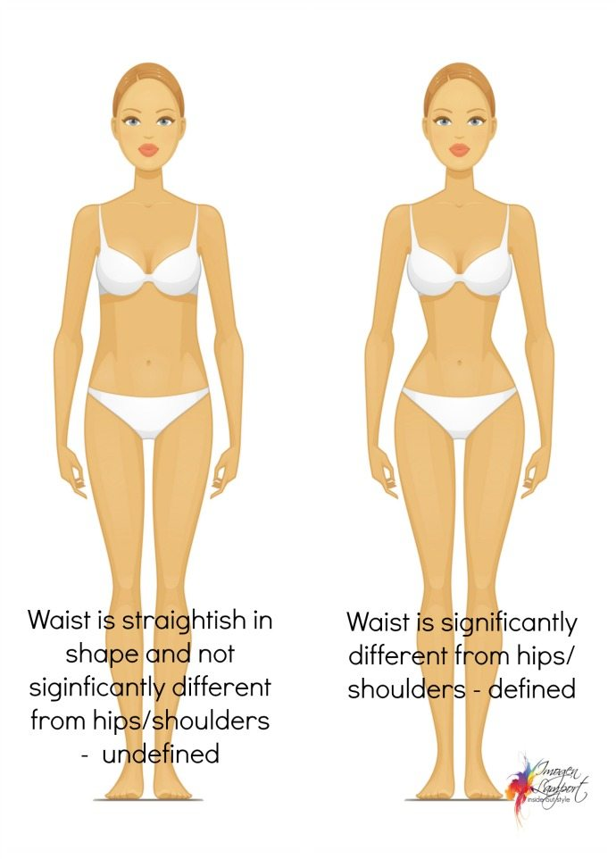 waist defined or undefined