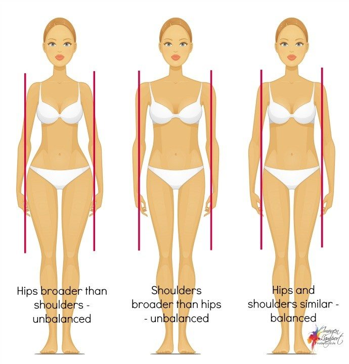 Body Shape Calculator Inside Out Style